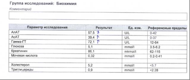 нормальный холестерин в крови