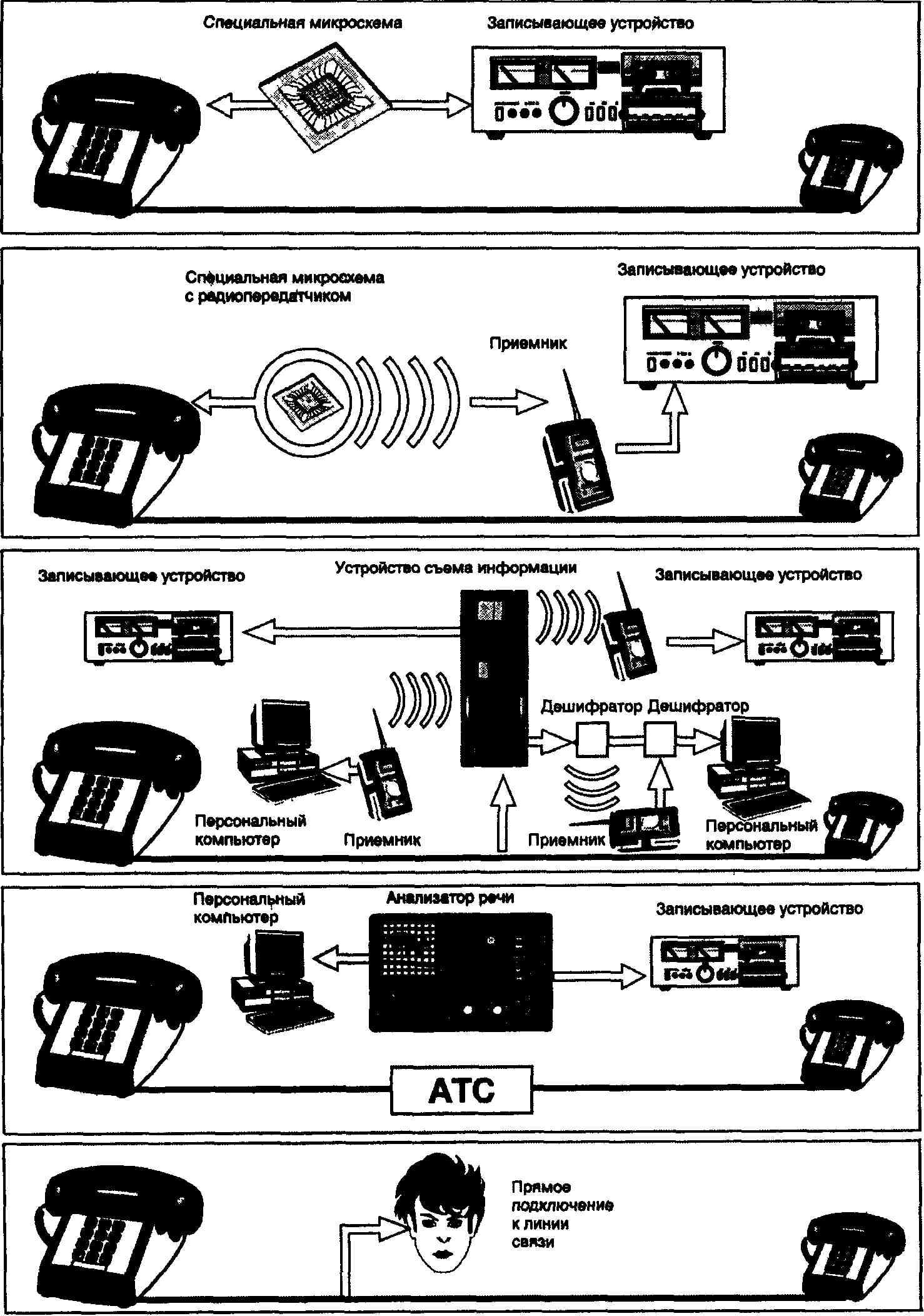 схема подслушивающее устройство на окна