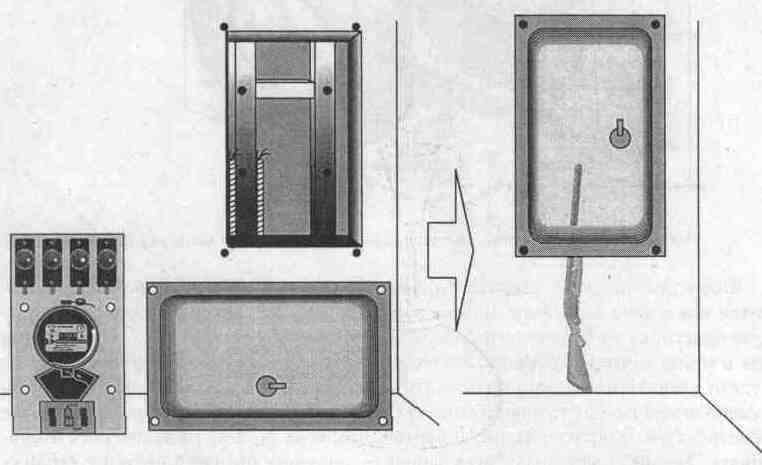 У главных распределительных коробок,особенно если они установлены на наружной стене,обычно есть замки...
