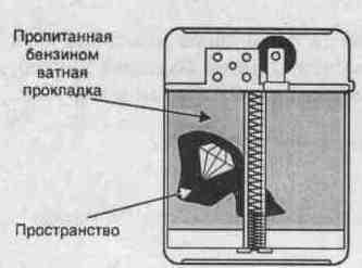 Как своими руками сделать бензиновую зажигалку