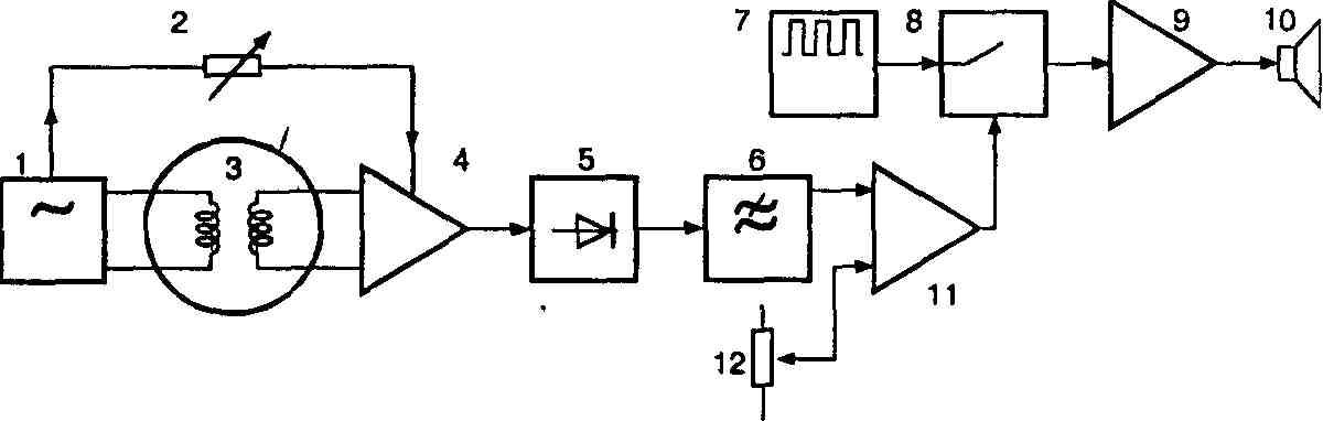 Блок-схема металлоискателя: 1