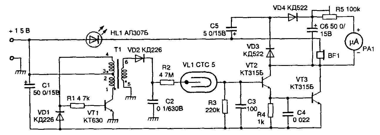 Индикатор бета и гамма
